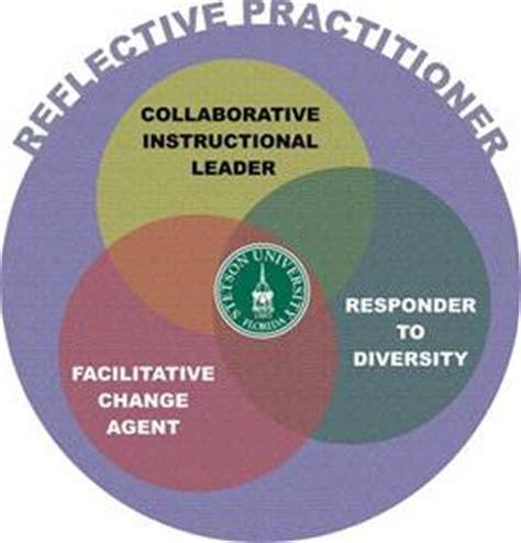 Conceptual framework thesis definition